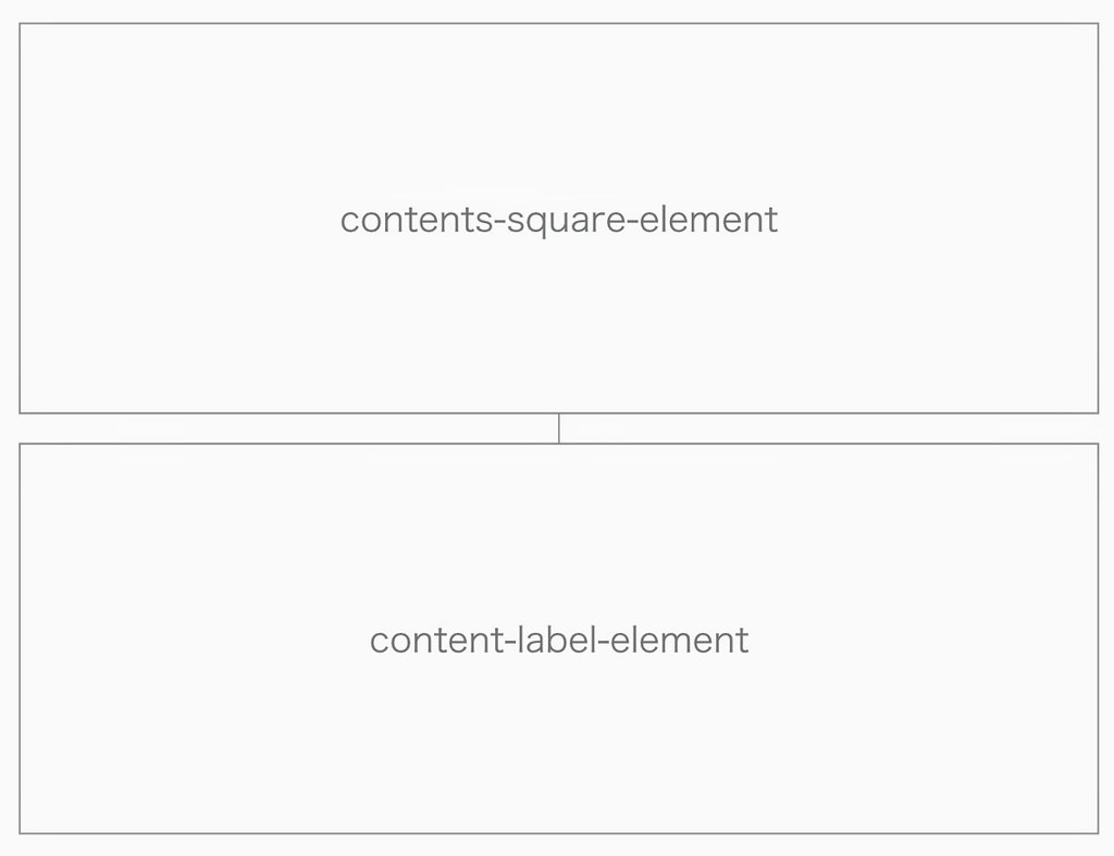 image-content-label-element
