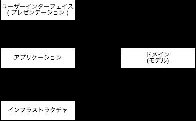 DI (2).png
