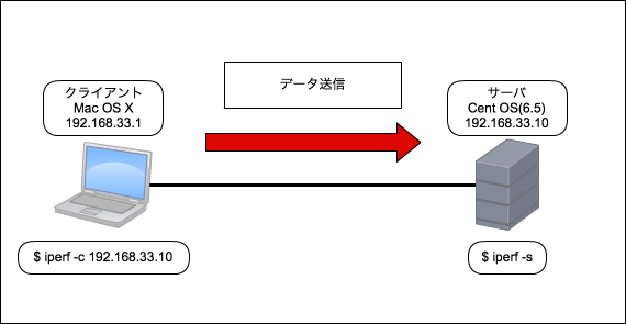 Network diagram-4.png