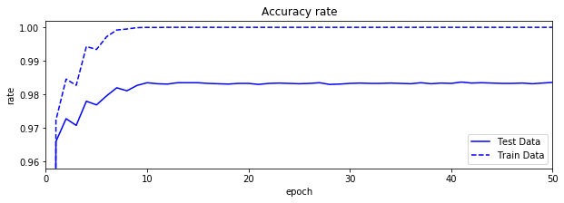 rate_max.png